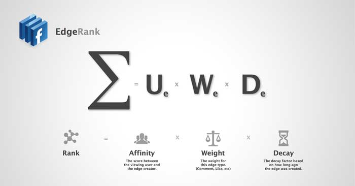 formula-edgerank