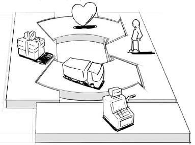 Business-Model-Canvas-Estrtura-de-custo-mm