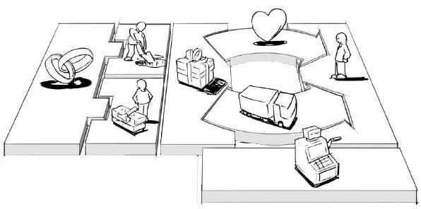 Biusiness-Model-Canvas-Parcerias-chave-mm