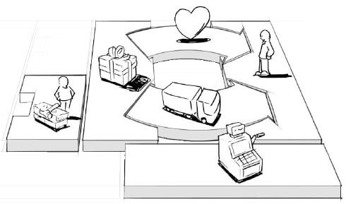 Biusiness-Model-Canvas-Recursos-chave-mm