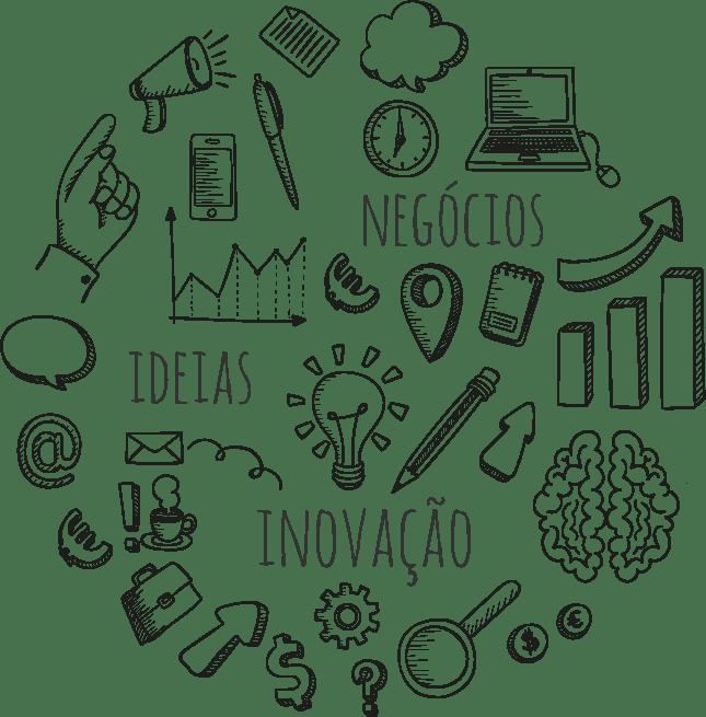 Modelo Canvas - Ideias, Negócios, Inovação
