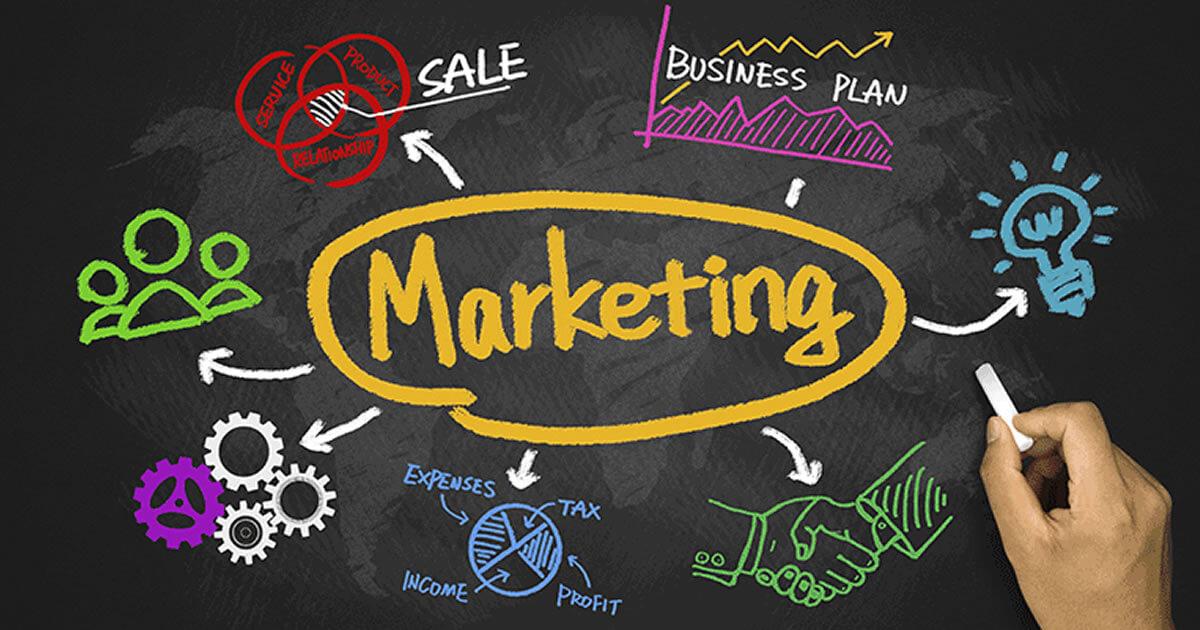 Qual a função do marketing e seus objetivos?